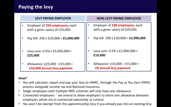 Levy example